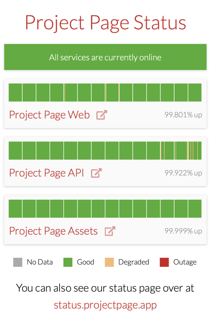 The Project Page Status Page